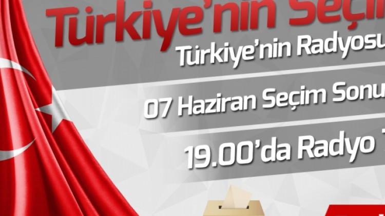 Türkiye'nin Seçimi Türkiye'nin Radyosunda