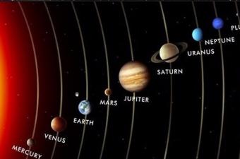 Güneş sistemimizdeki gezegenlerin çoğu kendi uydularına sahip. Astronomlar,uzak gezegenlerin de bir ya da birkaç uyduya sahip olmaması için bir neden bulunmadığını söylüyor. Ama tabii uydular gezegenlerden çok daha küçük olduğundan bunları tespit edebilmek pek de kolay olmuyor. Hatta teleskoplarımızla görüntülediğimiz ötegezegenler binlerce ışık yolu uzakta oldukları için bir güneş sistemine dahiller mi yoksa tek başlarına mı bulunuyorlar sorusunu yanıtlamak bile zor.