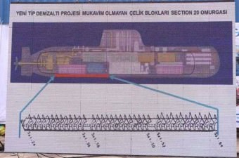 'Gizli dev' Gölcük Tersanesi'nde inşa ediliyor Sözleşmesi 22 Haziran 2011 tarihinde yürürlüğe giren Milli Denizaltı projesi Gölcük Tersanesi'nde inşa ediliyor. İnşa aşaması 5 blokun birleştirilmesinden oluşan denizaltında bloklar ekipmanlarla donatılacak. Tüp halinde birleştirilecek bloklar, diğer donatımlarının yapılabilmesi için de havuza kaydırılacak.